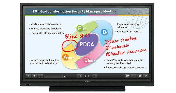 PN_L603B_Business_PDCA